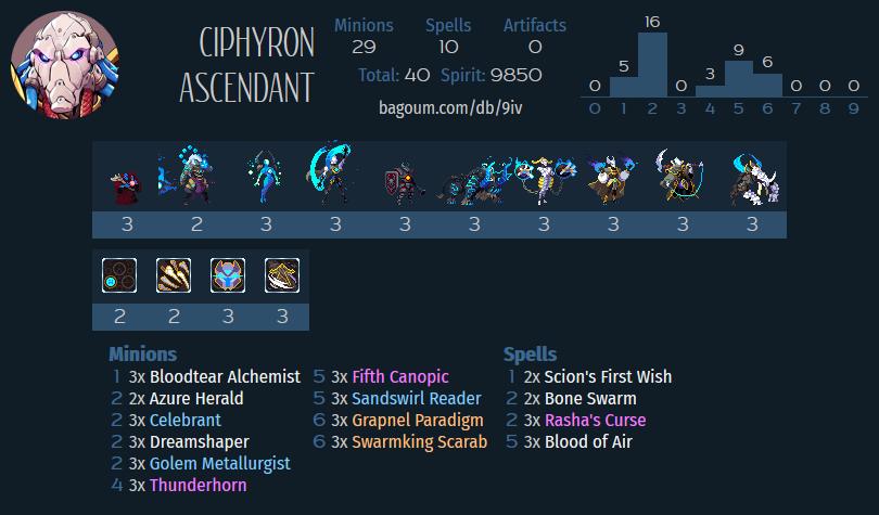 Rhacker's Control Ciphyron