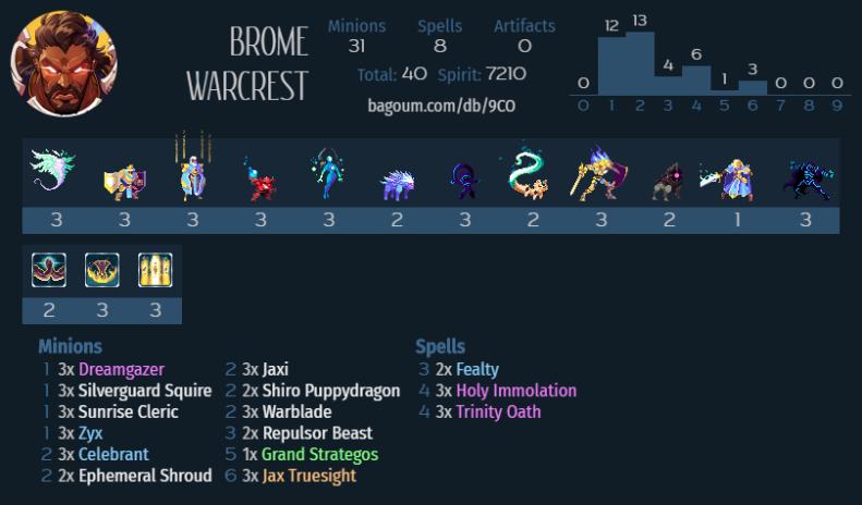 Rhackers Strategos Brome