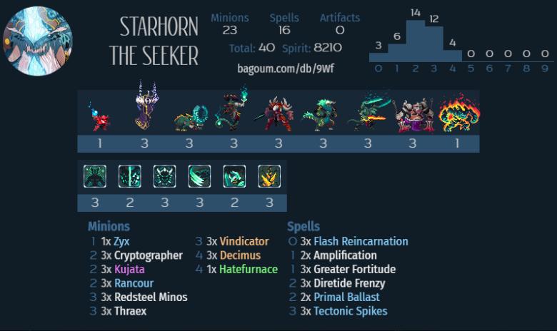 T2K's Starhorn Hate