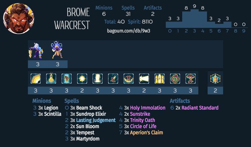 Alpha's Wizard Brome