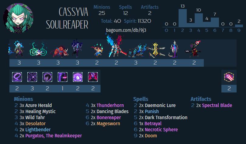 IceyFire95's Midrange Cassy
