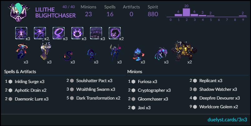 My deck (common)