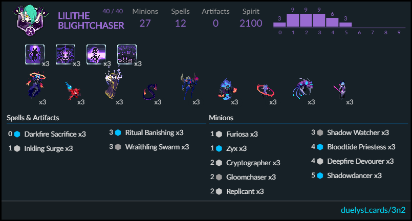 My deck (rare)